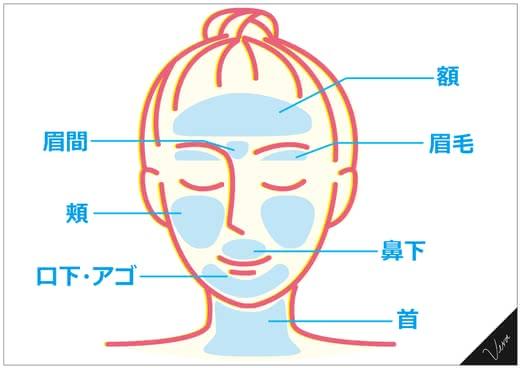 顔医療脱毛人気おすすめランキング