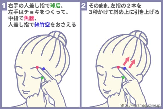 目の下のたるみ解消法