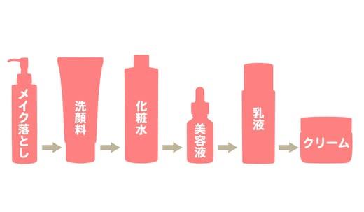 敏感肌化粧水